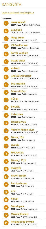 KAMA_Projekt_Statisztika_-_2014-04-28_09.10.18